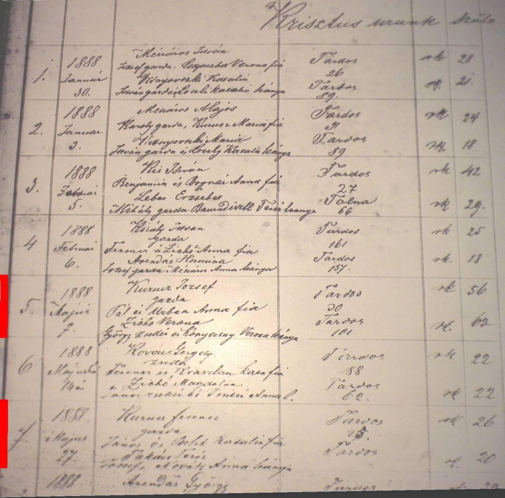 Kurucz Genealogy - By Paul Kurucz, Vancouver Island, BC, Canada